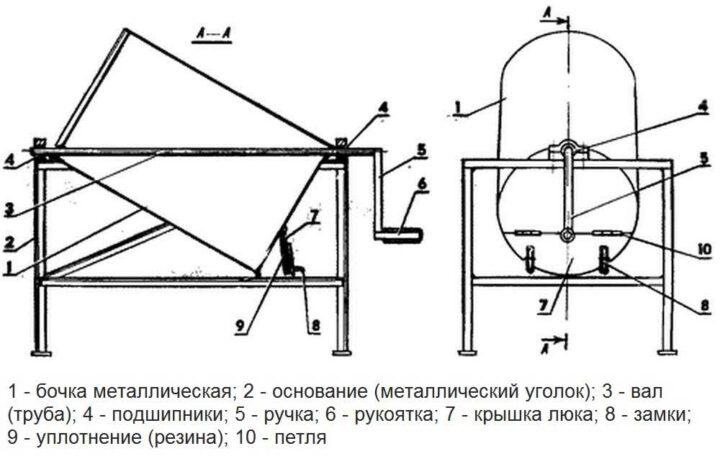 betonomeshalka-svoimi-rukami-
